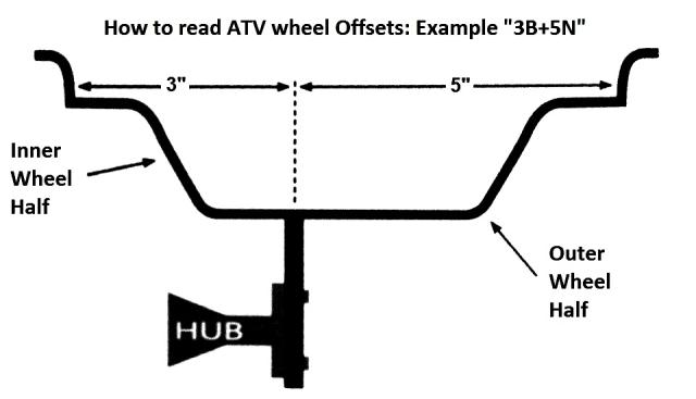 A Guide To Choosing Atv Tires Wheels Motosport
