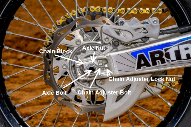 How to tighten a dirt bike chain motosport to greentooth Choice Image