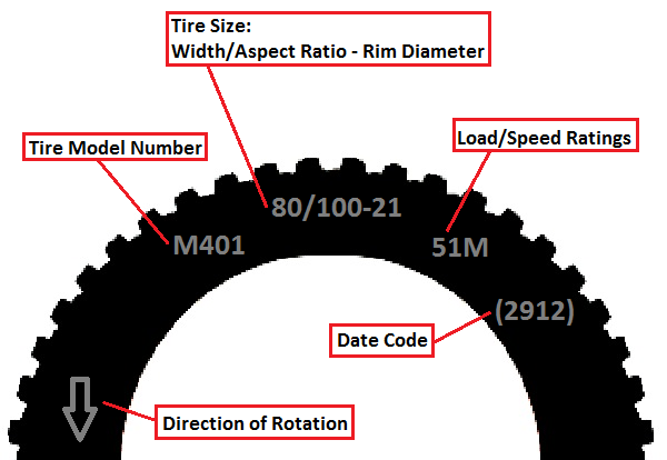 Dirt Bike Tires Wheels Explained Sizes Pressure Treads Tools